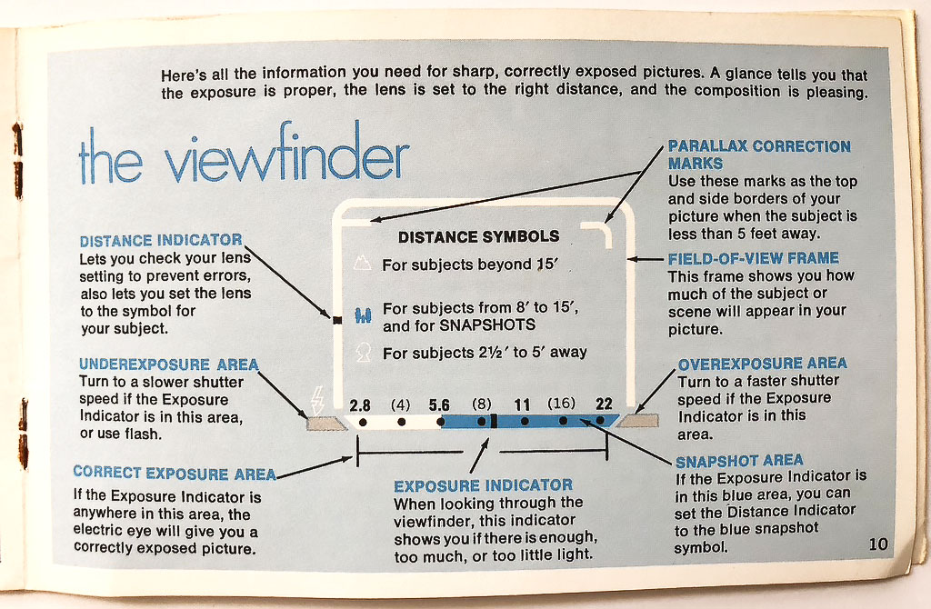 Dial 35 Viewfinder features from the manual
